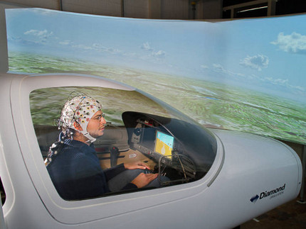 Brain controlled aircraft