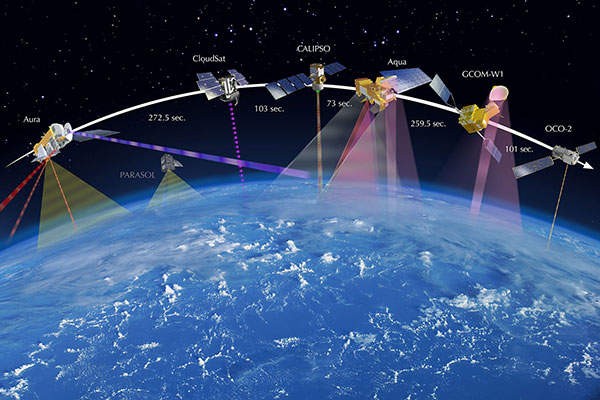 The OCO-2 satellite is part of the Afternoon Constellation. Image courtesy of Nasa.