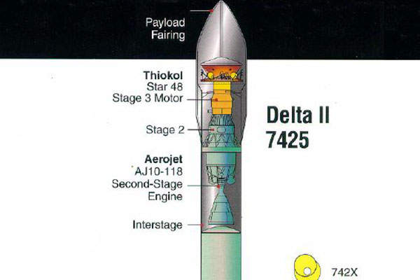 ICESat-2 will be launched using the Delta II rocket.