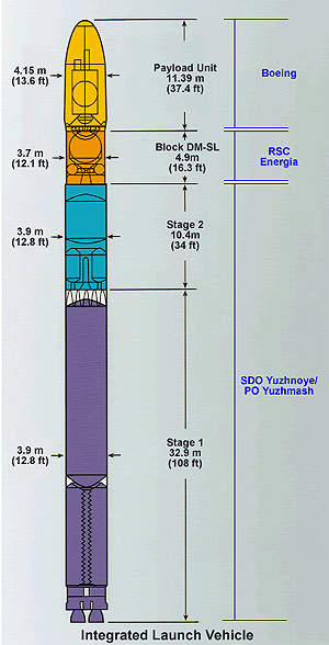 Sea Launch rocket components are manufactured in Dnepropetrovsk, Ukraine (first and second stages); Moscow, Russia (third or