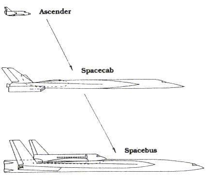 Bristol Spaceplanes' ultimate goal is to create a