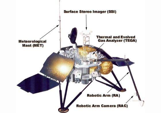 Diagram of the Mars Polar Lander.