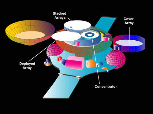 Genesis spacecraft in collection configuration.