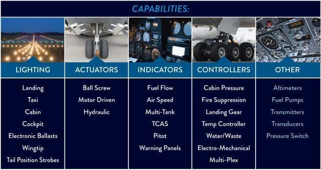 aircraft repair services