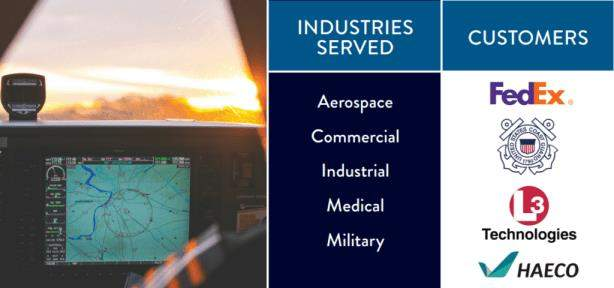 calibration services for aircraft parts
