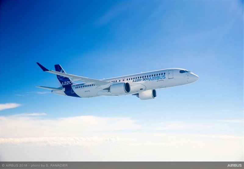 Bombardier Aviation