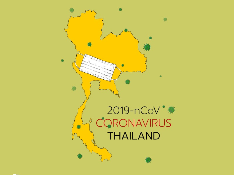 Coronavirus in Thailand